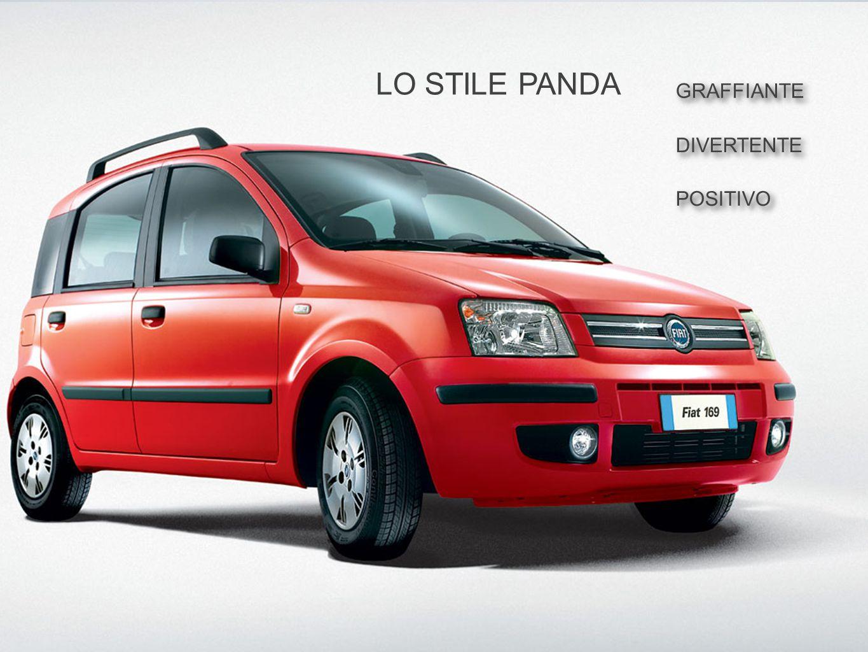 LO STILE PANDA GRAFFIANTE DIVERTENTE POSITIVO