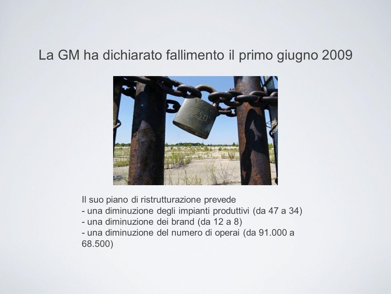 Il suo piano di ristrutturazione prevede - una diminuzione degli impianti produttivi (da 47 a 34) - una diminuzione dei brand (da 12 a 8) - una diminuzione del numero di operai (da 91.000 a 68.500) La GM ha dichiarato fallimento il primo giugno 2009