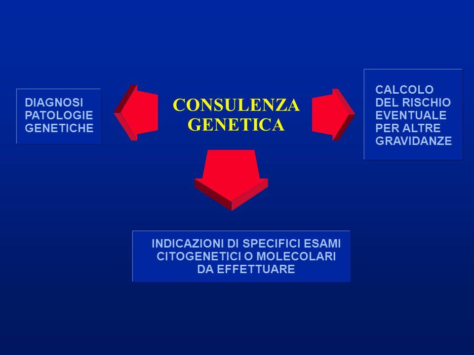 CONSULENZA GENETICA DIAGNOSI PATOLOGIE GENETICHE CALCOLO DEL RISCHIO EVENTUALE PER ALTRE GRAVIDANZE INDICAZIONI DI SPECIFICI ESAMI CITOGENETICI O MOLE