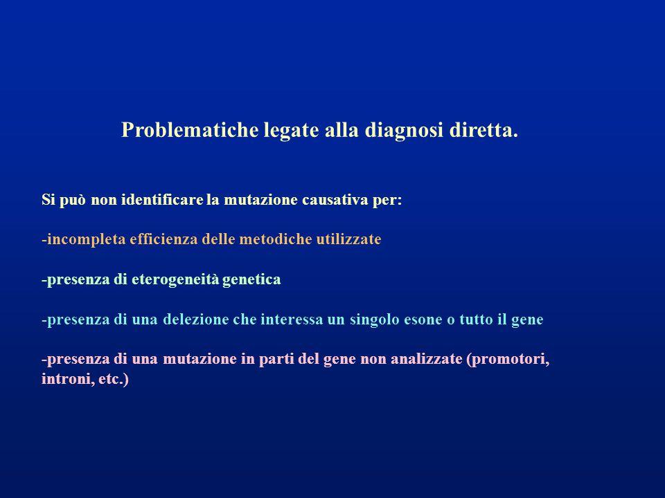 Problematiche legate alla diagnosi diretta. Si può non identificare la mutazione causativa per: -incompleta efficienza delle metodiche utilizzate -pre
