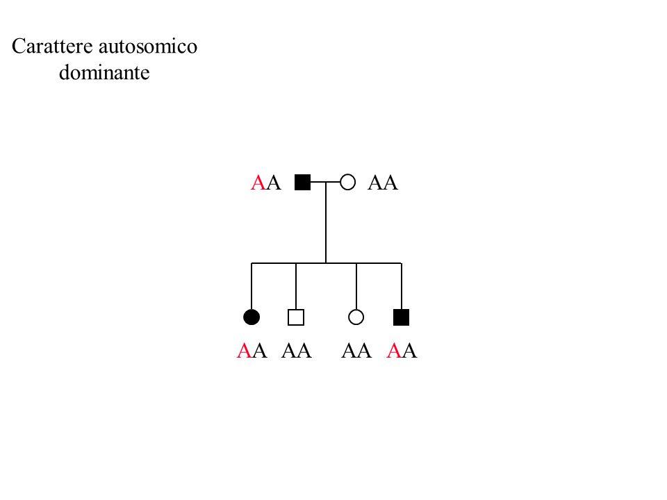 Fig. 1 NEJM 2002-347-1867