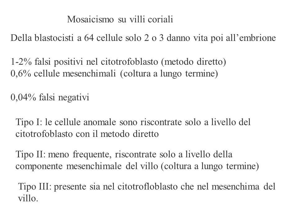 Mosaicismo su villi coriali Tipo I: le cellule anomale sono riscontrate solo a livello del citotrofoblasto con il metodo diretto Tipo II: meno frequen
