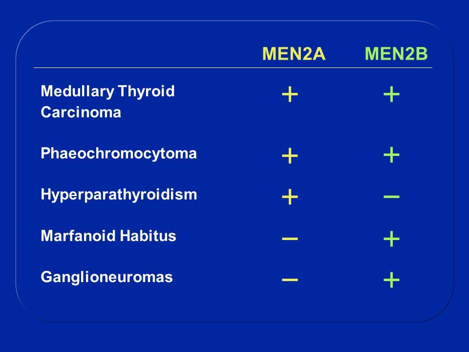 Indicazioni all'analisi Citogenetica Prenatale Età materna > 35 anni Figlio affetto da aneuploidia Genitori portatori di riarrangiamenti strutturali non associati ad un fenotipo Genitori con aneuploidie dei cromosomi del sesso (47,XXX; 47XYY; mosaicismi) Patologia fetale ecoevidenziata Indicazioni biochimiche