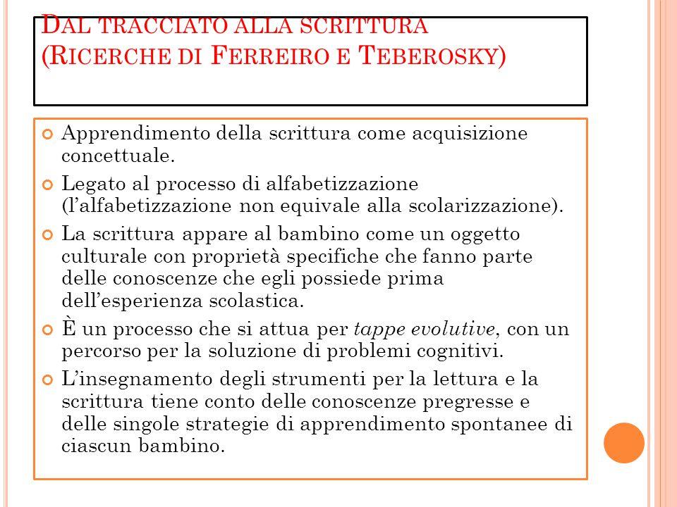 D AL TRACCIATO ALLA SCRITTURA (R ICERCHE DI F ERREIRO E T EBEROSKY ) Apprendimento della scrittura come acquisizione concettuale.
