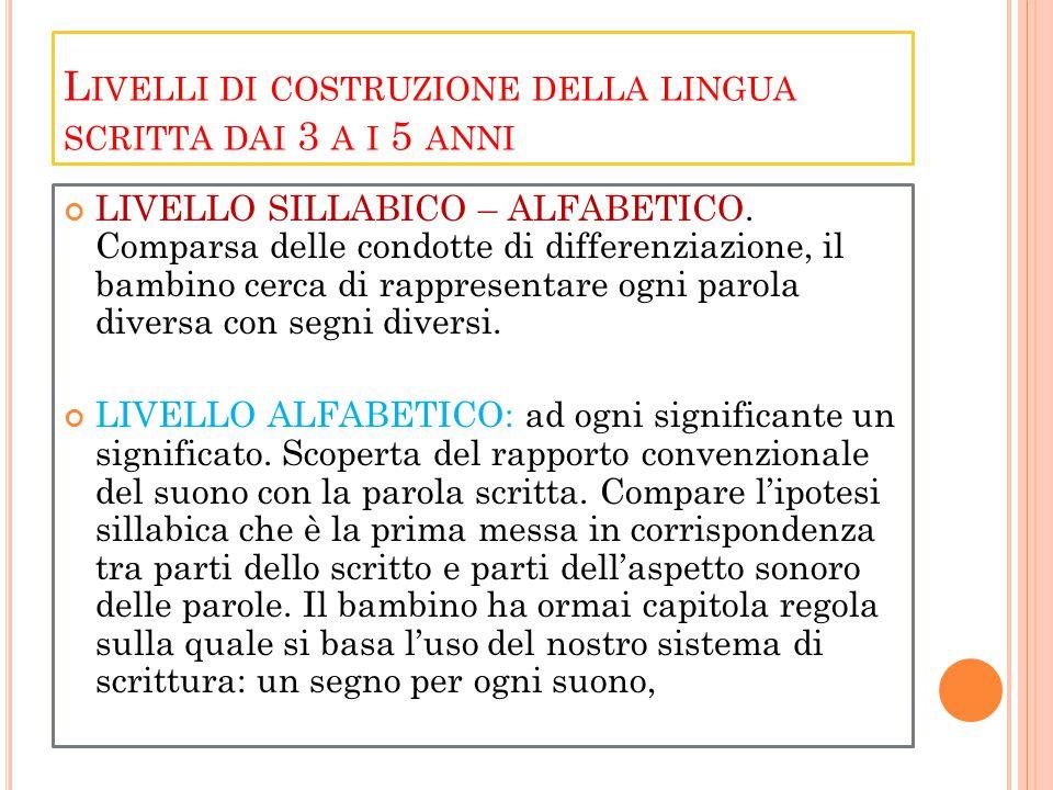 L IVELLI DI COSTRUZIONE DELLA LINGUA SCRITTA DAI 3 A I 5 ANNI LIVELLO SILLABICO – ALFABETICO.
