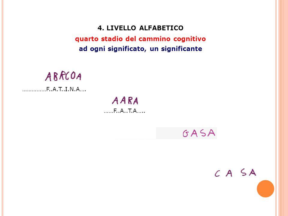 4. LIVELLO ALFABETICO quarto stadio del cammino cognitivo ad ogni significato, un significante ……………F..A.T..I.N.A…. ……F..A..T.A…..