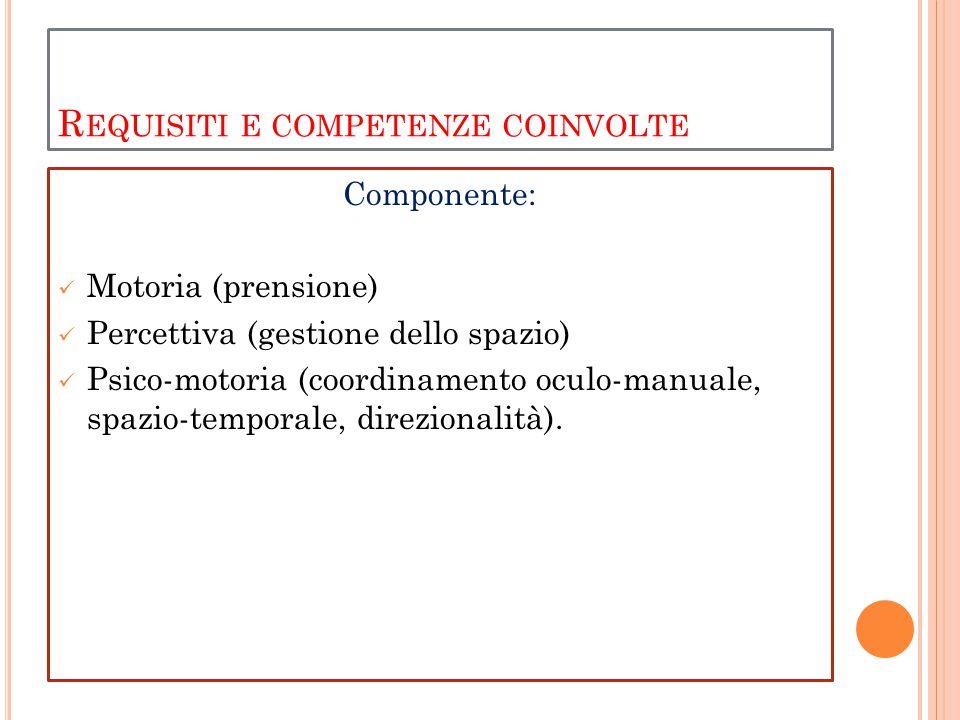 R EQUISITI E COMPETENZE COINVOLTE Componente: Motoria (prensione) Percettiva (gestione dello spazio) Psico-motoria (coordinamento oculo-manuale, spazio-temporale, direzionalità).