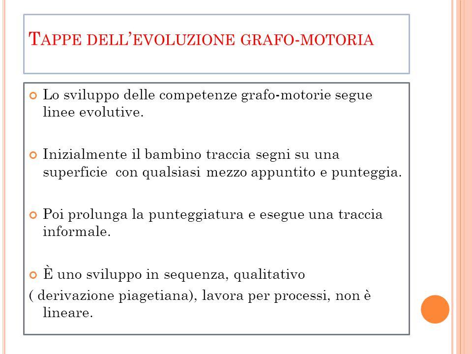 T APPE DELL ' EVOLUZIONE GRAFO - MOTORIA Lo sviluppo delle competenze grafo-motorie segue linee evolutive.