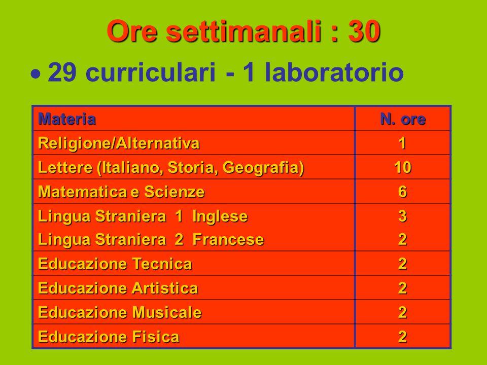 Ore settimanali : 30  29 curriculari - 1 laboratorio Materia N.
