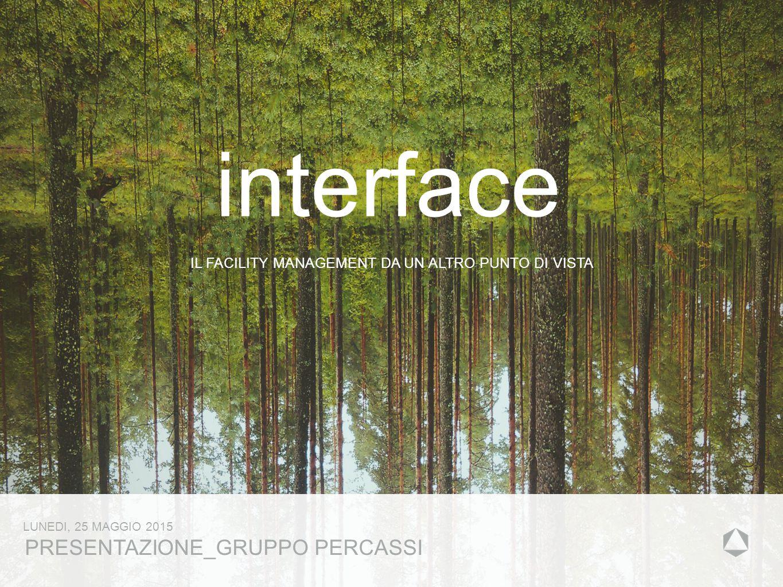 LA STORIA INTERFACE (IN DUE DATE CHIAVE) 1995 Nasce Interface Servizi Integrati S.r.l.