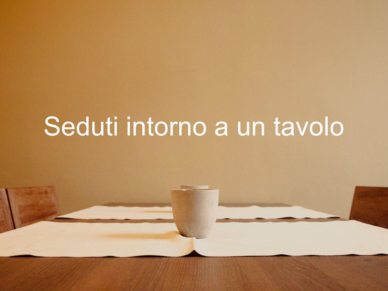 CON I CLIENTI PARTNERSHIP 1.ASCOLTO2. PROGETTO 3.
