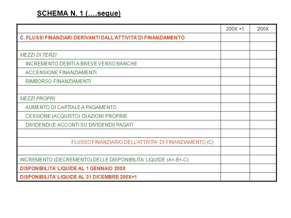 SCHEMA N.1 (….segue) 200X +1200X C.
