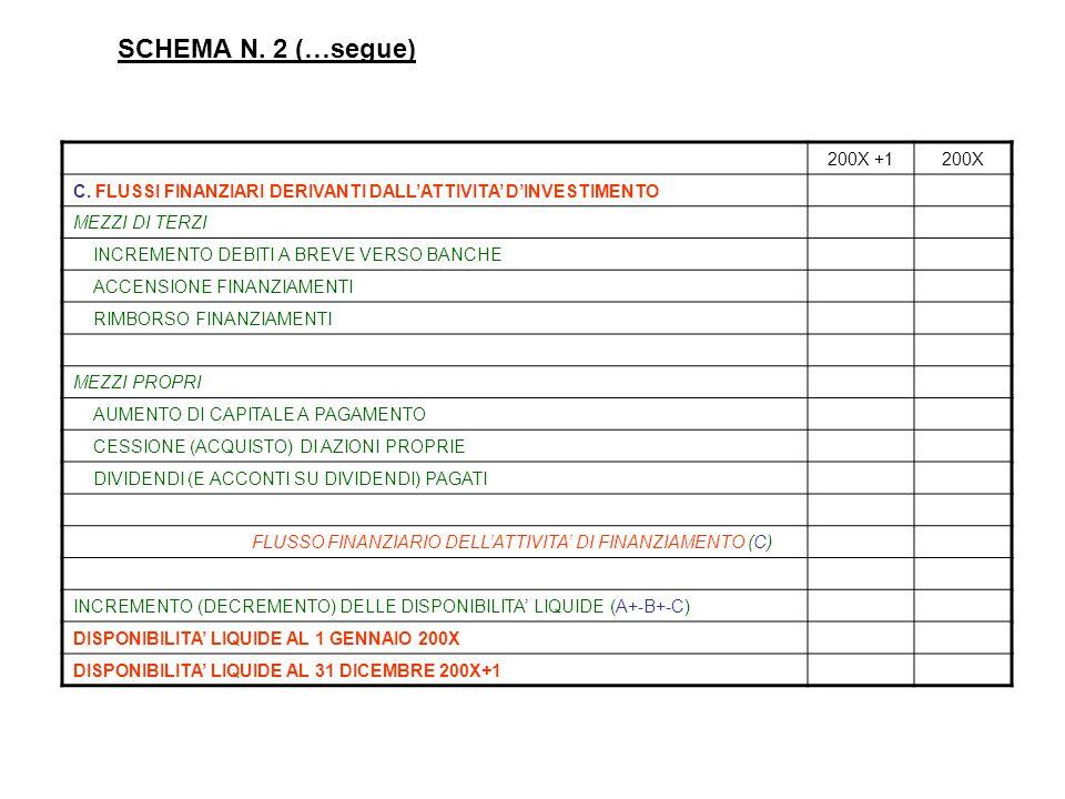 SCHEMA N.2 (…segue) 200X +1200X C.