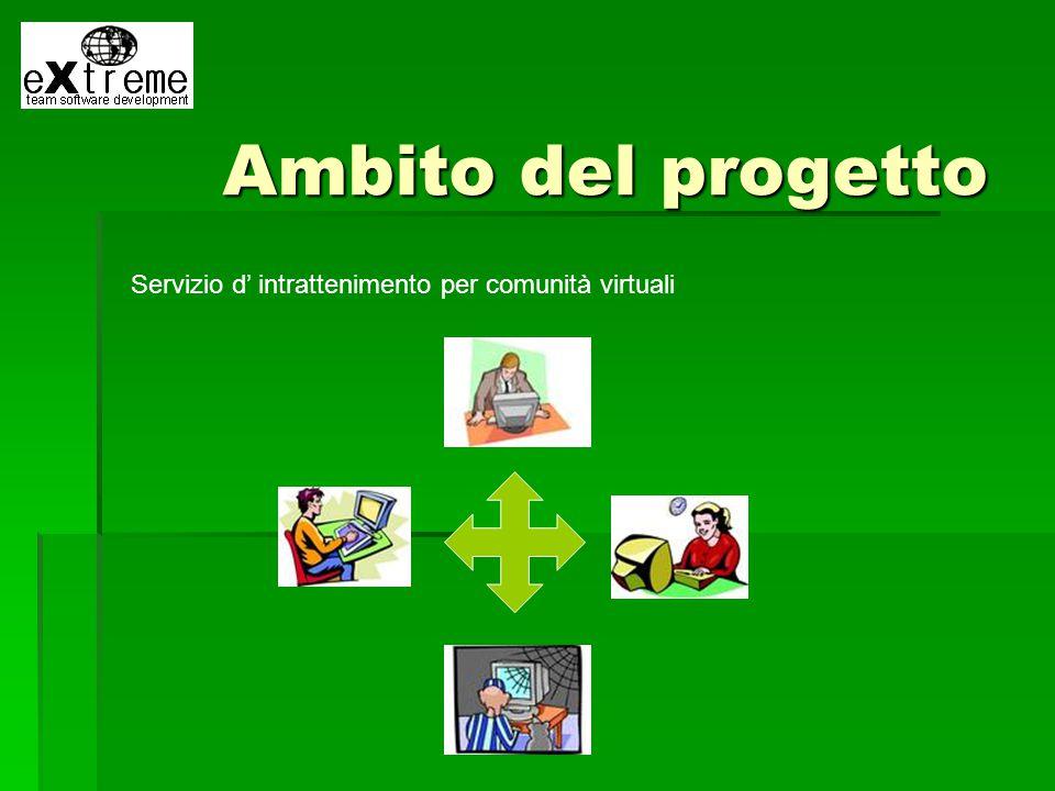 Ambito del progetto Servizio d' intrattenimento per comunità virtuali