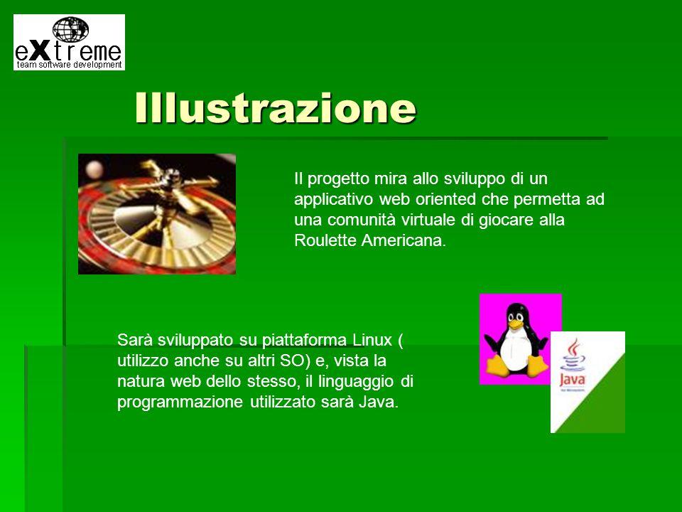 Illustrazione Il progetto mira allo sviluppo di un applicativo web oriented che permetta ad una comunità virtuale di giocare alla Roulette Americana.