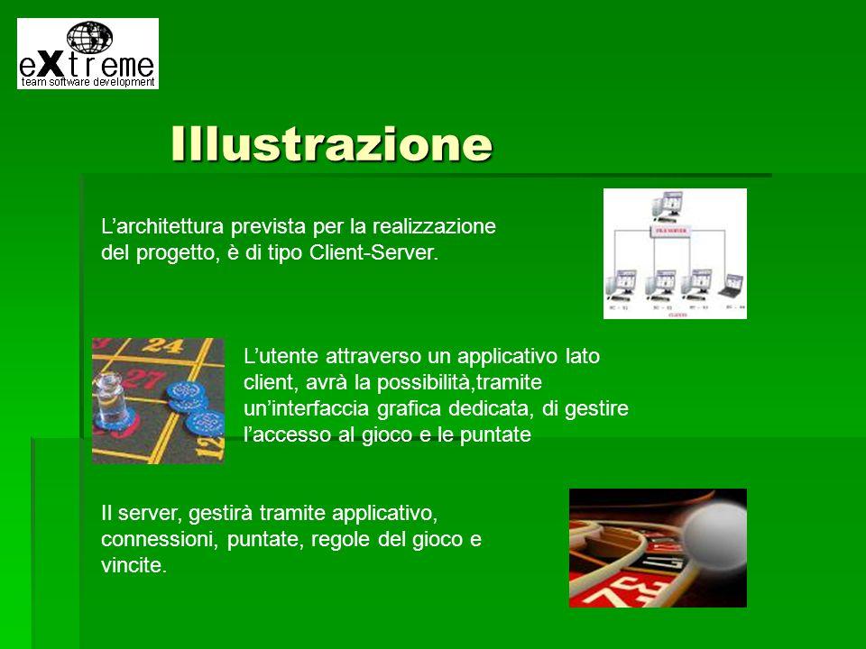 Illustrazione L'architettura prevista per la realizzazione del progetto, è di tipo Client-Server.