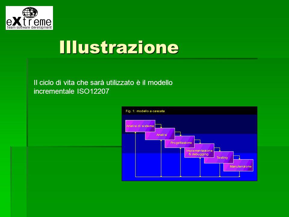 Illustrazione Il ciclo di vita che sarà utilizzato è il modello incrementale ISO12207