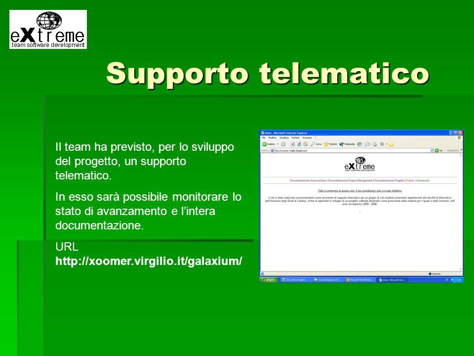 Supporto telematico Il team ha previsto, per lo sviluppo del progetto, un supporto telematico.