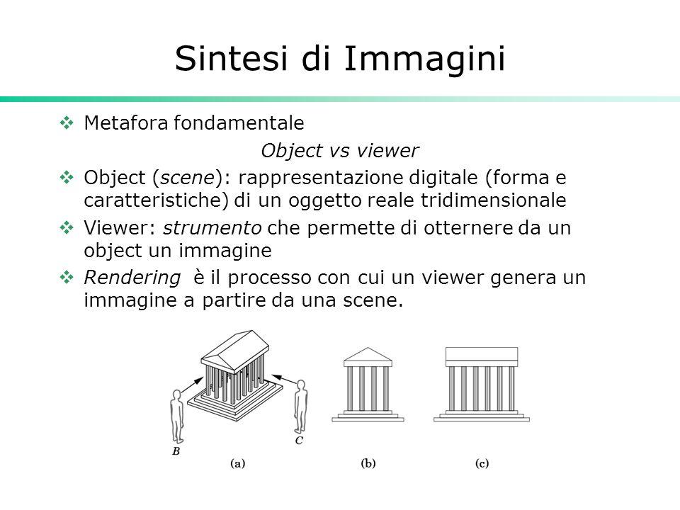 Sintesi di Immagini  Metafora fondamentale Object vs viewer  Object (scene): rappresentazione digitale (forma e caratteristiche) di un oggetto reale tridimensionale  Viewer: strumento che permette di otternere da un object un immagine  Rendering è il processo con cui un viewer genera un immagine a partire da una scene.