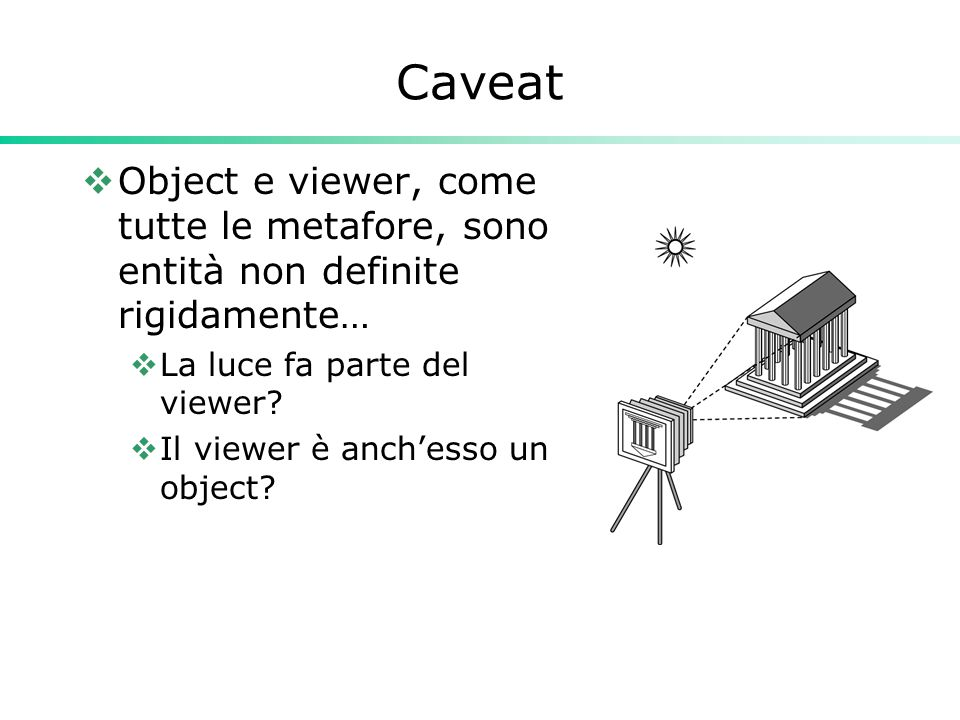 Caveat  Object e viewer, come tutte le metafore, sono entità non definite rigidamente…  La luce fa parte del viewer.