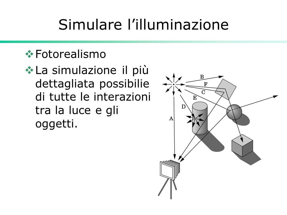 Simulare l'illuminazione  Fotorealismo  La simulazione il più dettagliata possibilie di tutte le interazioni tra la luce e gli oggetti.