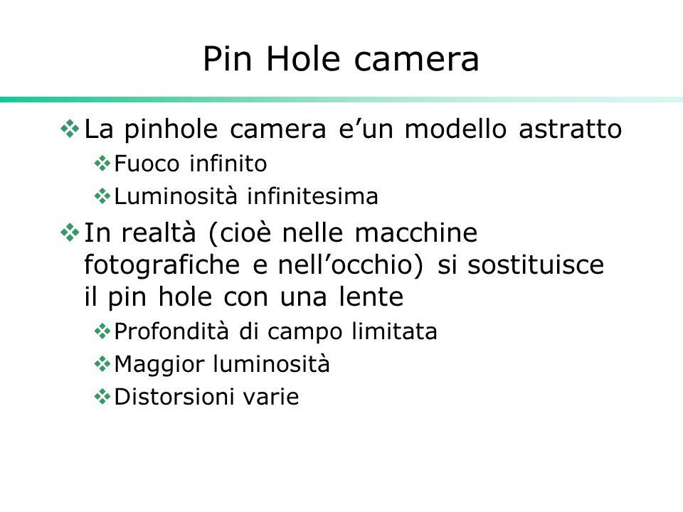 Pin Hole camera  La pinhole camera e'un modello astratto  Fuoco infinito  Luminosità infinitesima  In realtà (cioè nelle macchine fotografiche e nell'occhio) si sostituisce il pin hole con una lente  Profondità di campo limitata  Maggior luminosità  Distorsioni varie