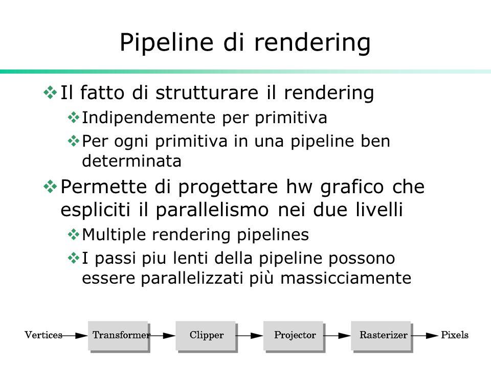 Pipeline di rendering  Il fatto di strutturare il rendering  Indipendemente per primitiva  Per ogni primitiva in una pipeline ben determinata  Permette di progettare hw grafico che espliciti il parallelismo nei due livelli  Multiple rendering pipelines  I passi piu lenti della pipeline possono essere parallelizzati più massicciamente