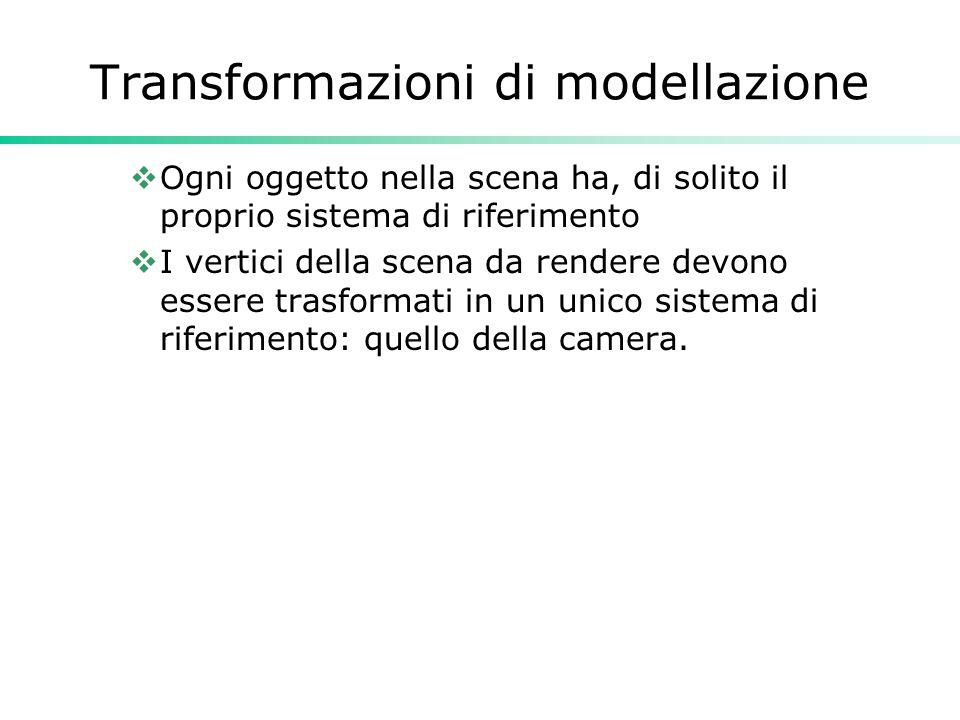 Transformazioni di modellazione  Ogni oggetto nella scena ha, di solito il proprio sistema di riferimento  I vertici della scena da rendere devono essere trasformati in un unico sistema di riferimento: quello della camera.