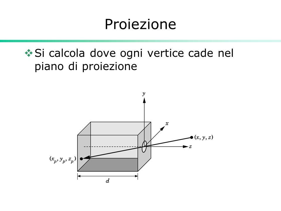 Proiezione  Si calcola dove ogni vertice cade nel piano di proiezione