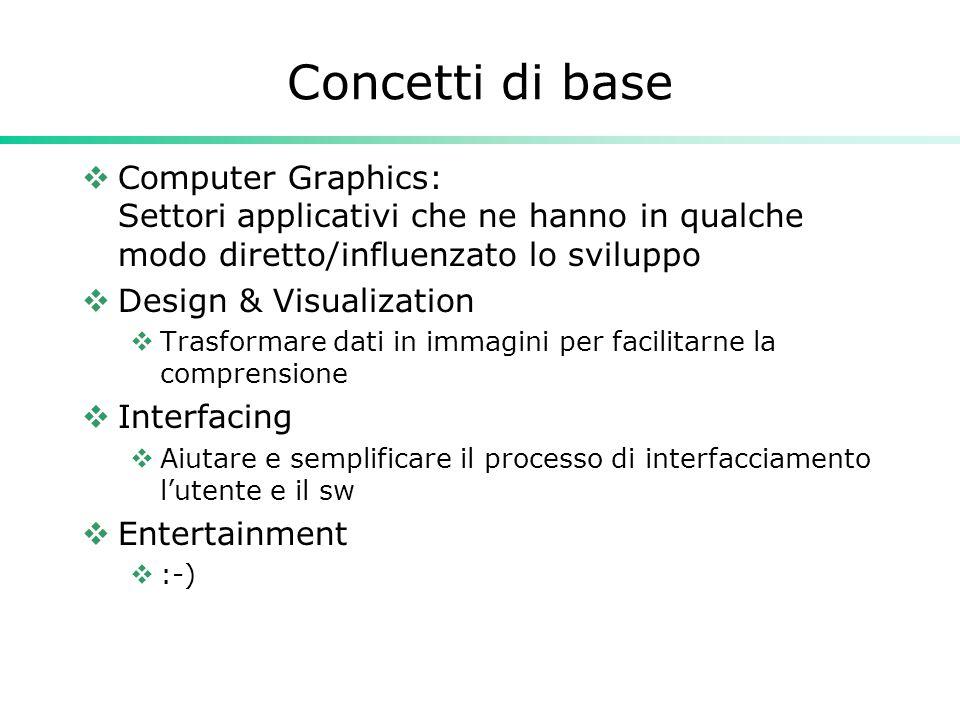 Concetti di base  Computer Graphics: Settori applicativi che ne hanno in qualche modo diretto/influenzato lo sviluppo  Design & Visualization  Trasformare dati in immagini per facilitarne la comprensione  Interfacing  Aiutare e semplificare il processo di interfacciamento l'utente e il sw  Entertainment  :-)