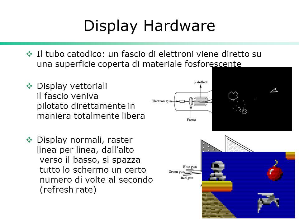 Display Hardware  Il tubo catodico: un fascio di elettroni viene diretto su una superficie coperta di materiale fosforescente  Display vettoriali il fascio veniva pilotato direttamente in maniera totalmente libera  Display normali, raster linea per linea, dall'alto verso il basso, si spazza tutto lo schermo un certo numero di volte al secondo (refresh rate)
