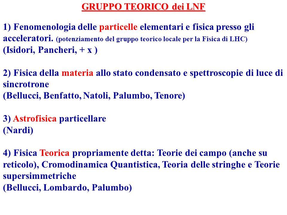 1) Fenomenologia delle particelle elementari e fisica presso gli acceleratori. (potenziamento del gruppo teorico locale per la Fisica di LHC) (Isidori
