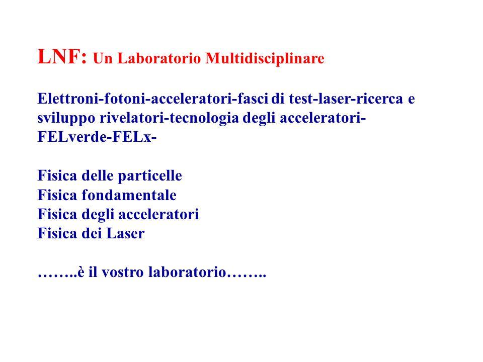 LNF: Un Laboratorio Multidisciplinare Elettroni-fotoni-acceleratori-fasci di test-laser-ricerca e sviluppo rivelatori-tecnologia degli acceleratori- FELverde-FELx- Fisica delle particelle Fisica fondamentale Fisica degli acceleratori Fisica dei Laser ……..è il vostro laboratorio……..