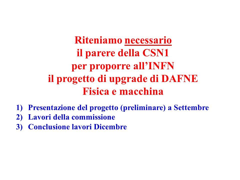 Riteniamo necessario il parere della CSN1 per proporre all'INFN il progetto di upgrade di DAFNE Fisica e macchina 1)Presentazione del progetto (prelim