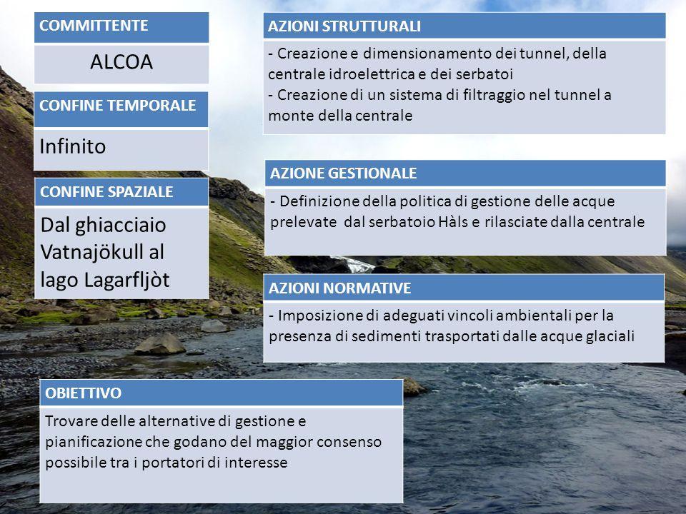 CONFINE TEMPORALE Infinito CONFINE SPAZIALE Dal ghiacciaio Vatnajökull al lago Lagarfljòt OBIETTIVO Trovare delle alternative di gestione e pianificaz