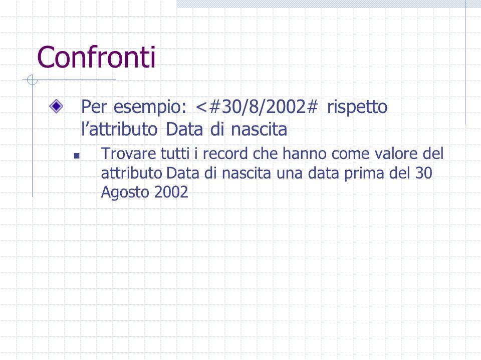 Confronti Per esempio: <#30/8/2002# rispetto l'attributo Data di nascita Trovare tutti i record che hanno come valore del attributo Data di nascita una data prima del 30 Agosto 2002