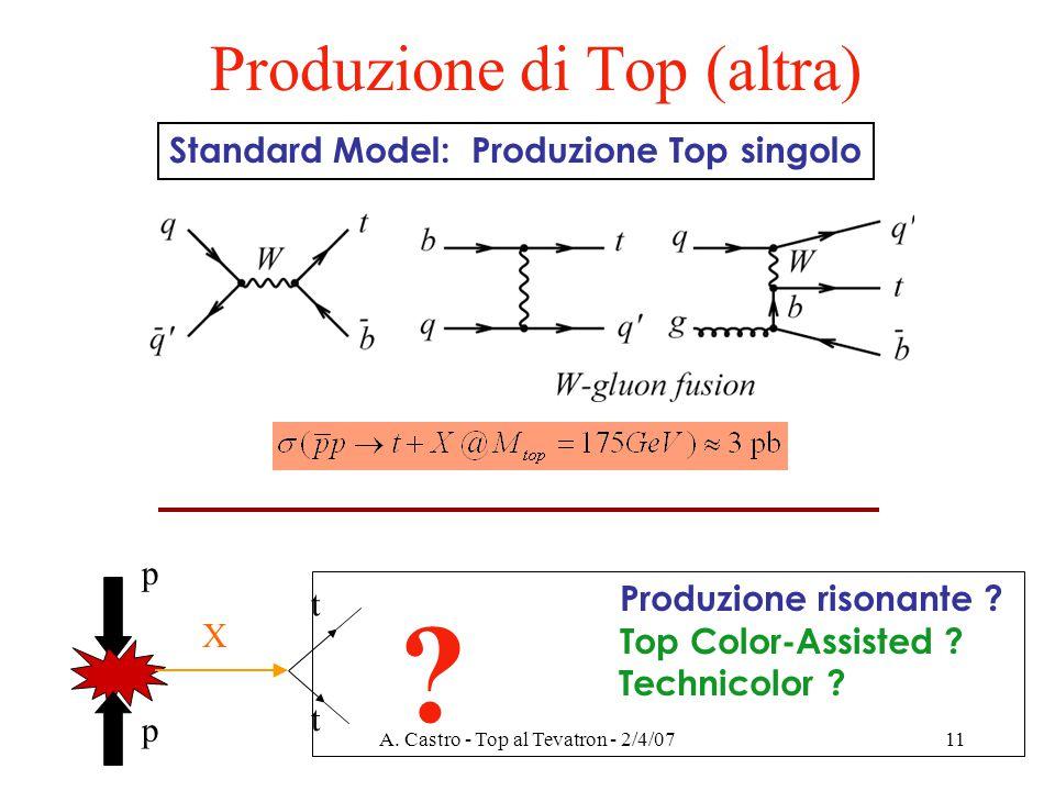 A. Castro - Top al Tevatron - 2/4/0711 Produzione di Top (altra) Standard Model: Produzione Top singolo p t t p X Produzione risonante ? Top Color-Ass