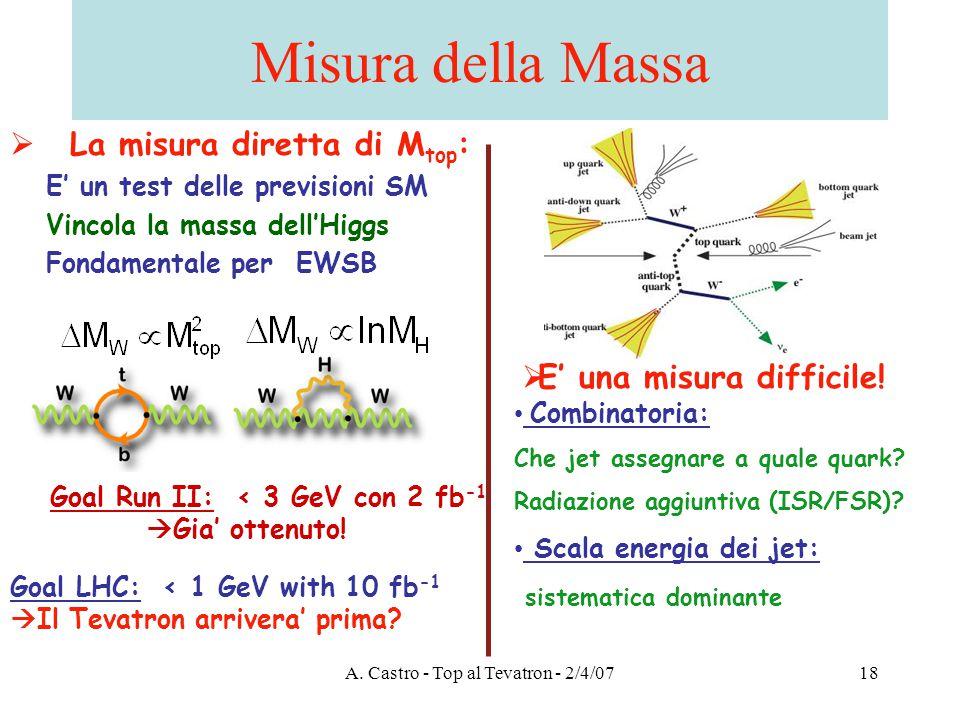 A. Castro - Top al Tevatron - 2/4/0718 Misura della Massa  La misura diretta di M top : E' un test delle previsioni SM Vincola la massa dell'Higgs Fo