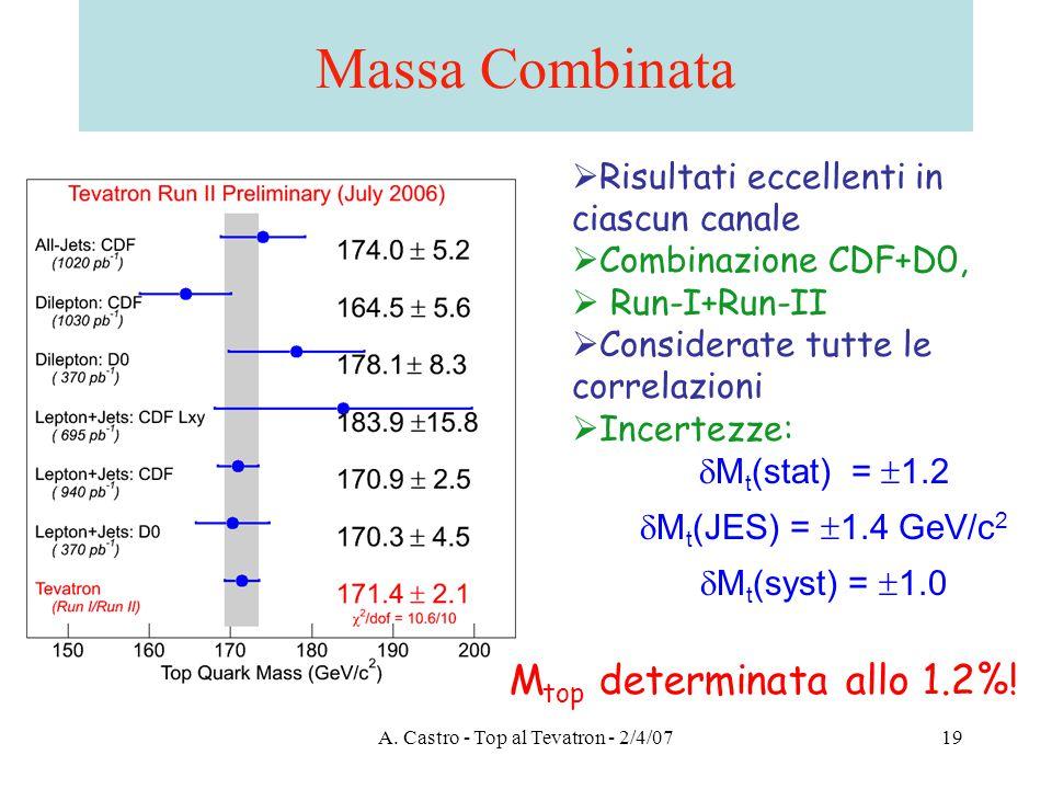 A. Castro - Top al Tevatron - 2/4/0719 Massa Combinata M top determinata allo 1.2%.