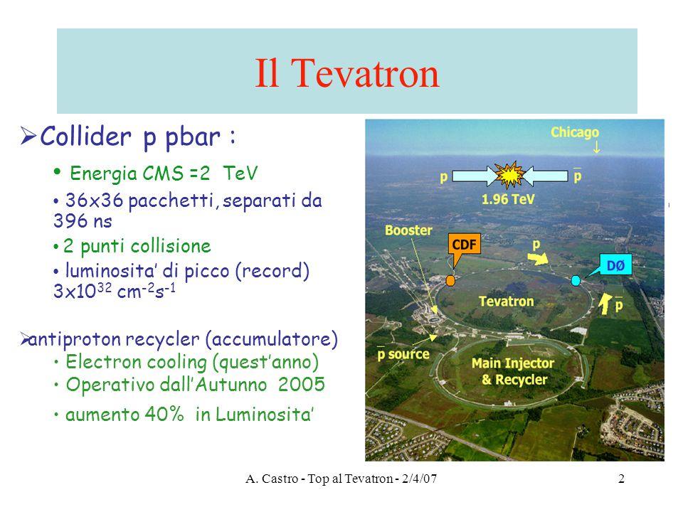 A. Castro - Top al Tevatron - 2/4/072 Il Tevatron  Collider p pbar : Energia CMS =2 TeV 36x36 pacchetti, separati da 396 ns 2 punti collisione lumino