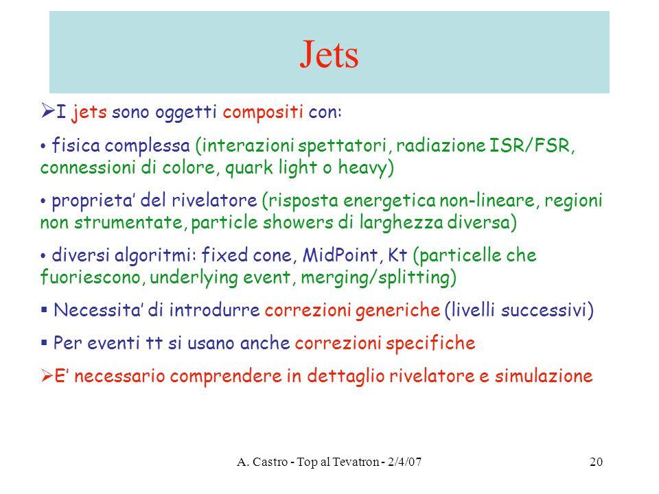 A. Castro - Top al Tevatron - 2/4/0720 Jets  I jets sono oggetti compositi con: fisica complessa (interazioni spettatori, radiazione ISR/FSR, conness