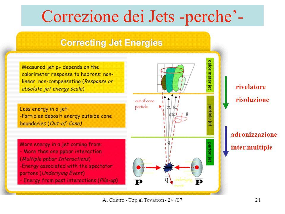 A. Castro - Top al Tevatron - 2/4/0721 Correzione dei Jets -perche'- rivelatore risoluzione adronizzazione inter.multiple
