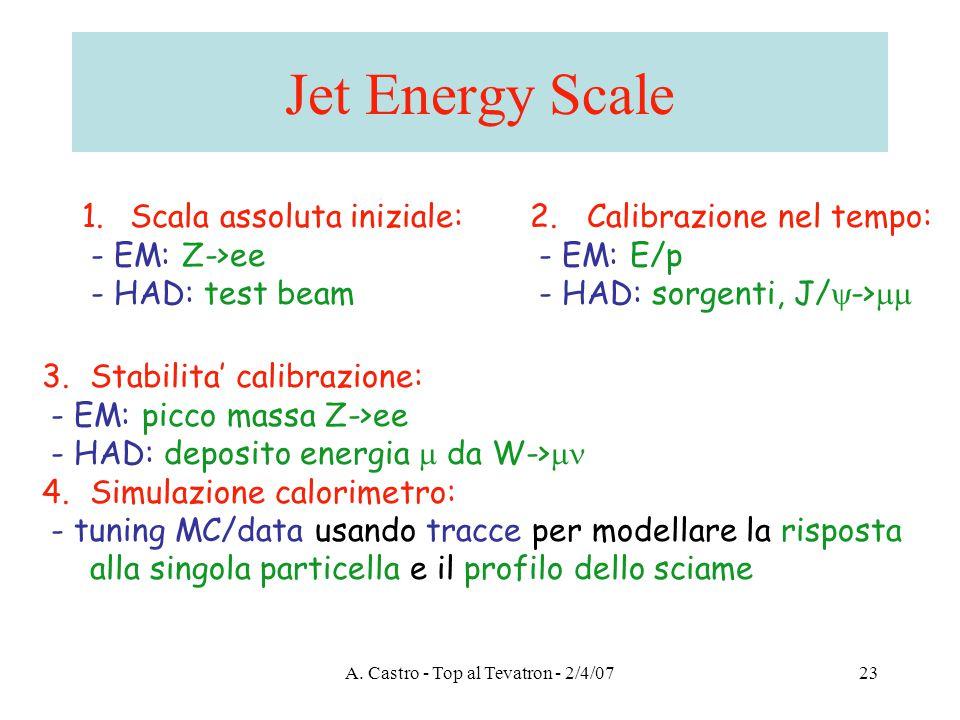 A. Castro - Top al Tevatron - 2/4/0723 Jet Energy Scale 3.Stabilita' calibrazione: - EM: picco massa Z->ee - HAD: deposito energia  da W->  4.Simula