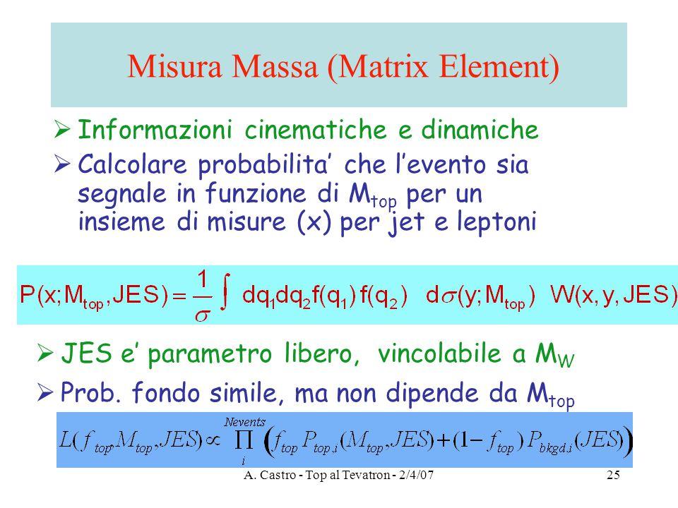A. Castro - Top al Tevatron - 2/4/0725 Misura Massa (Matrix Element)  Informazioni cinematiche e dinamiche  Calcolare probabilita' che l'evento sia