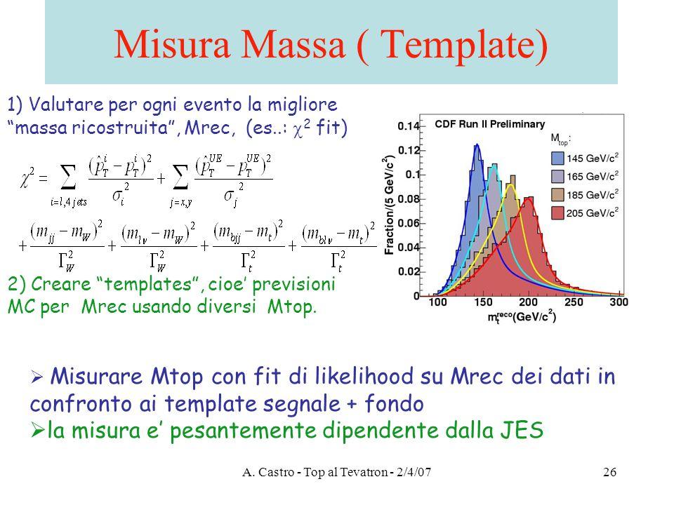 """A. Castro - Top al Tevatron - 2/4/0726 Misura Massa ( Template) 1) Valutare per ogni evento la migliore """"massa ricostruita"""", Mrec, (es..:  2 fit) 2)"""