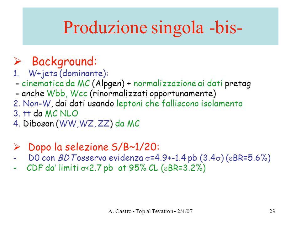 A. Castro - Top al Tevatron - 2/4/0729 Produzione singola -bis-  Background: 1.W+jets (dominante): - cinematica da MC (Alpgen) + normalizzazione ai d