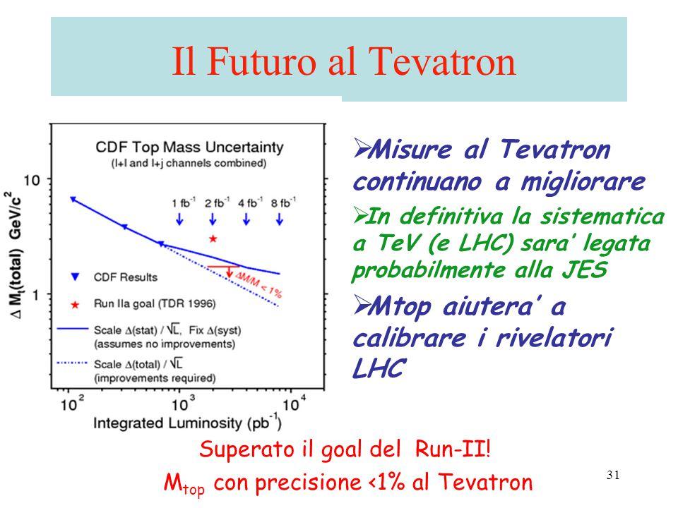 A. Castro - Top al Tevatron - 2/4/0731 Il Futuro al Tevatron  Misure al Tevatron continuano a migliorare  In definitiva la sistematica a TeV (e LHC)
