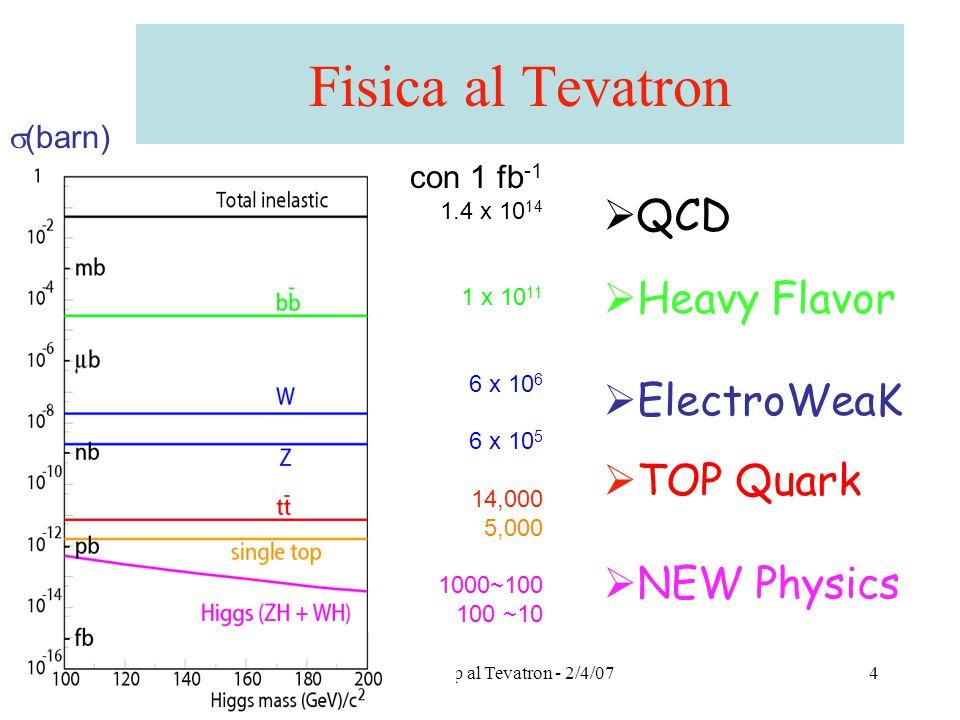 A. Castro - Top al Tevatron - 2/4/074 Fisica al Tevatron con 1 fb -1 1.4 x 10 14 1 x 10 11 6 x 10 6 6 x 10 5 14,000 5,000 1000~100 100 ~10  (barn) 