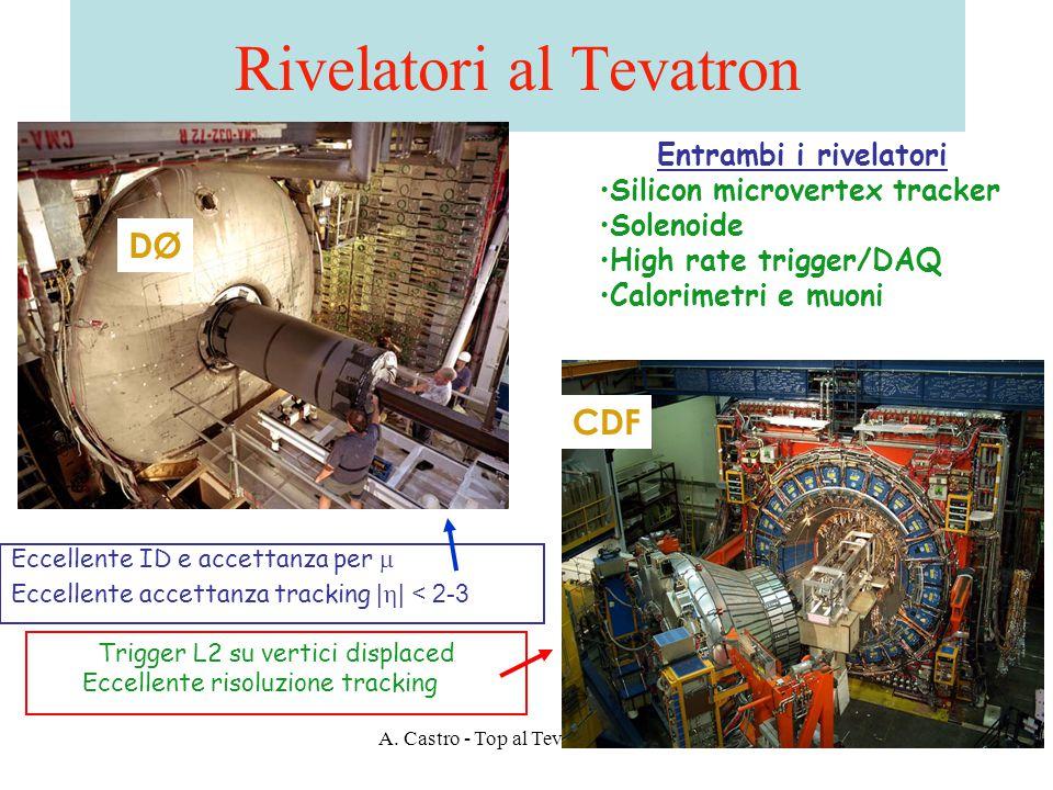 A. Castro - Top al Tevatron - 2/4/075 Rivelatori al Tevatron Trigger L2 su vertici displaced Eccellente risoluzione tracking Eccellente ID e accettanz