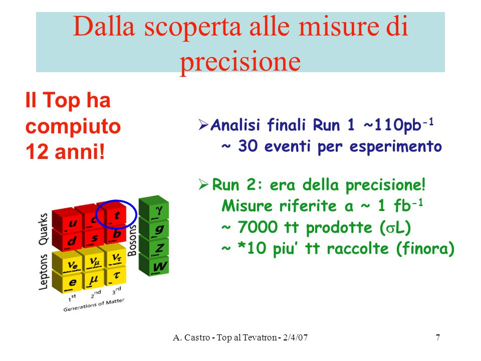 A. Castro - Top al Tevatron - 2/4/077 Dalla scoperta alle misure di precisione  Analisi finali Run 1 ~110pb -1 ~ 30 eventi per esperimento  Run 2: e